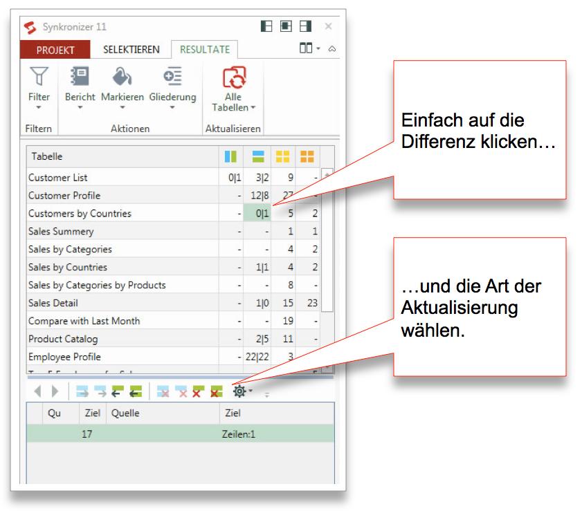 Amazing Gruppenarbeitsblätter In Excel Photo - Kindergarten ...